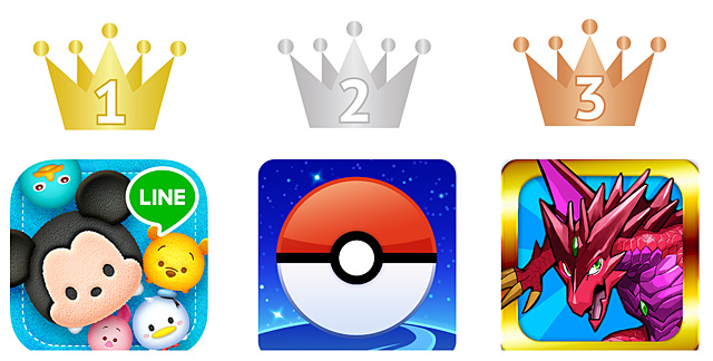 アプリゲーム 人気