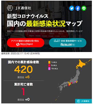 日本 新型 コロナ ウイルス 感染 者 数