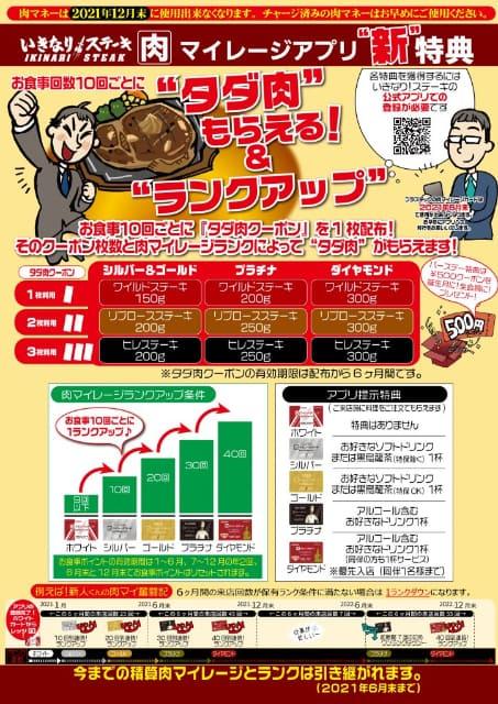 いきなりステーキ Part.37 ->画像>26枚