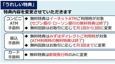 時間 みずほ 利用 銀行 atm ATMでご利用いただけるお取引(ATM機能案内)